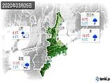 2020年03月05日の三重県の実況天気