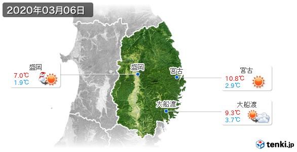 岩手県(2020年03月06日の天気