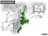 2020年03月07日の三重県の実況天気