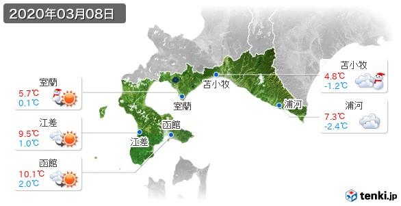 道南(2020年03月08日の天気