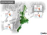 2020年03月09日の三重県の実況天気