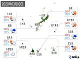 2020年03月09日の沖縄県の実況天気
