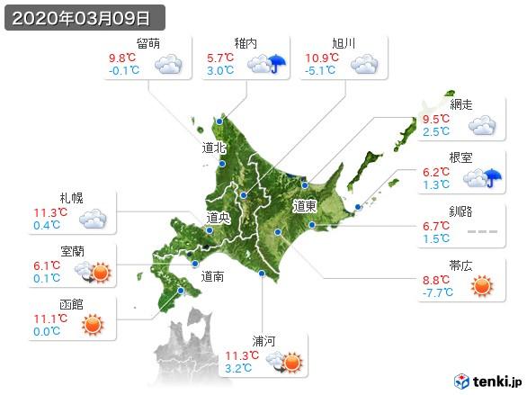 北海道地方(2020年03月09日の天気