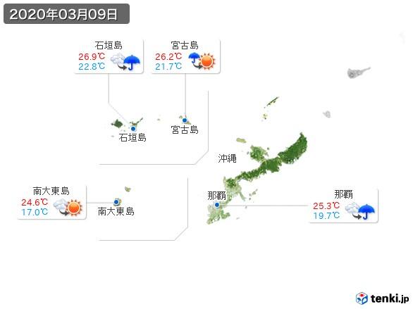 沖縄地方(2020年03月09日の天気