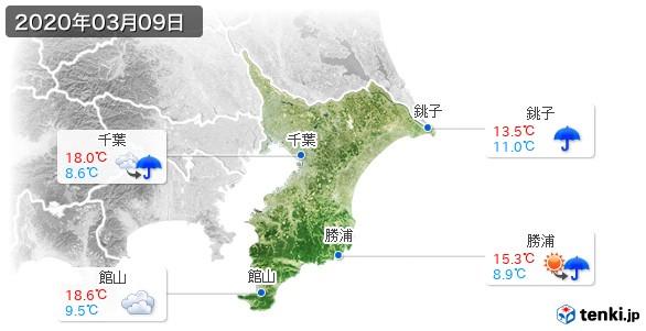 千葉県(2020年03月09日の天気