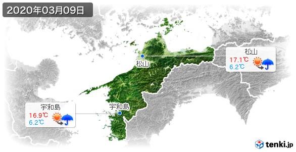 愛媛県(2020年03月09日の天気