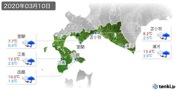 道南(2020年03月10日の天気