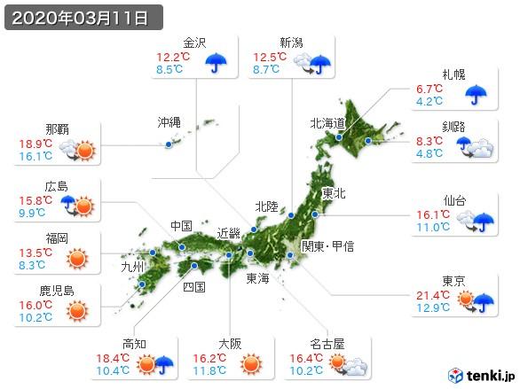 (2020年03月11日の天気