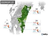 2020年03月12日の宮崎県の実況天気