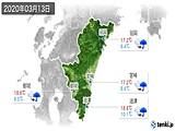 2020年03月13日の宮崎県の実況天気