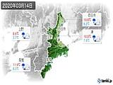 2020年03月14日の三重県の実況天気