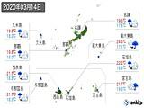2020年03月14日の沖縄県の実況天気