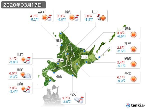北海道地方(2020年03月17日の天気