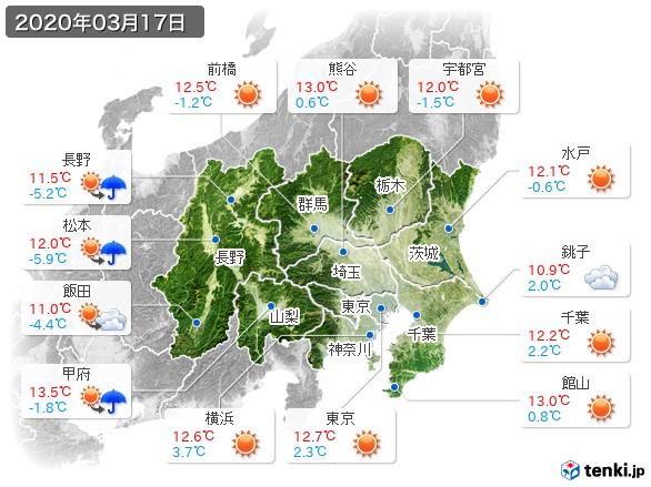 関東・甲信地方(2020年03月17日の天気