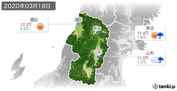 山形県(2020年03月18日の天気