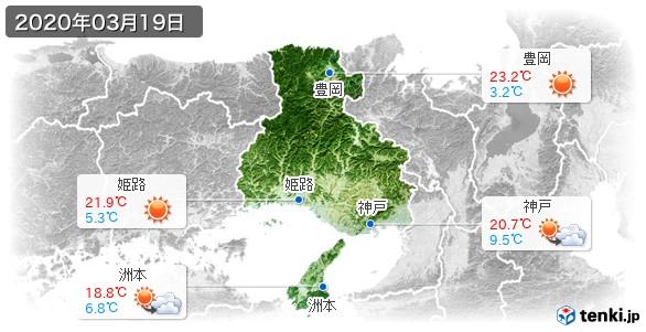 兵庫県(2020年03月19日の天気