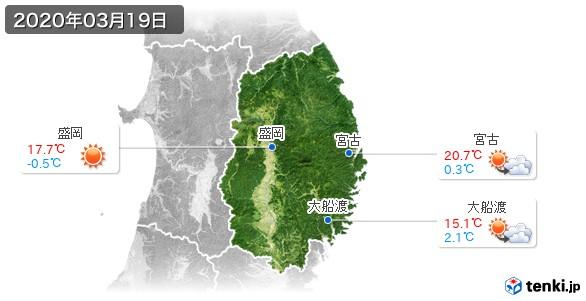 岩手県(2020年03月19日の天気