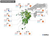 2020年03月21日の九州地方の実況天気