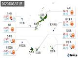 2020年03月21日の沖縄県の実況天気