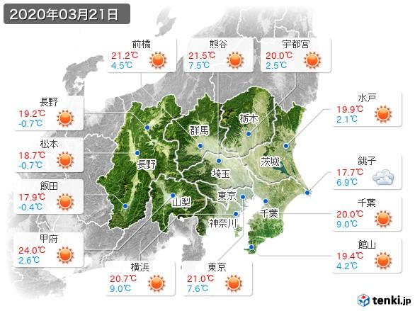 関東・甲信地方(2020年03月21日の天気