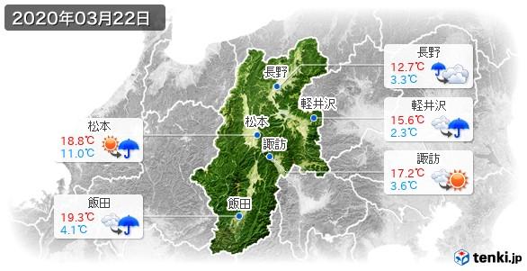 長野県(2020年03月22日の天気