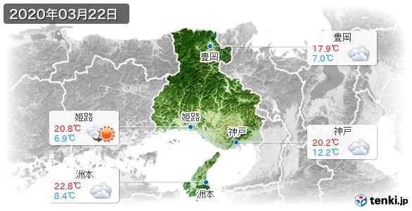 兵庫県(2020年03月22日の天気