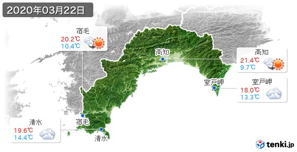 高知県(2020年03月22日の天気
