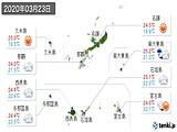 2020年03月23日の沖縄県の実況天気