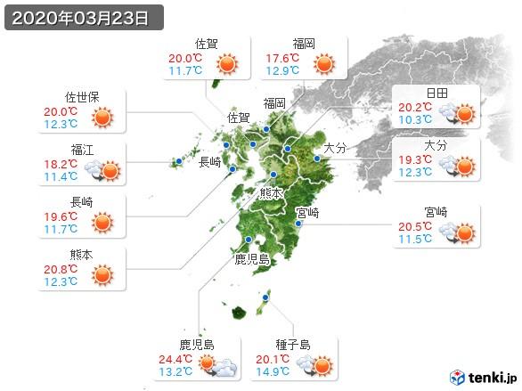 九州地方(2020年03月23日の天気