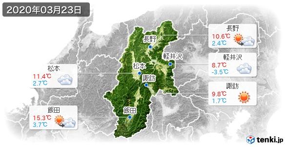 長野県(2020年03月23日の天気