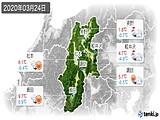 2020年03月24日の長野県の実況天気