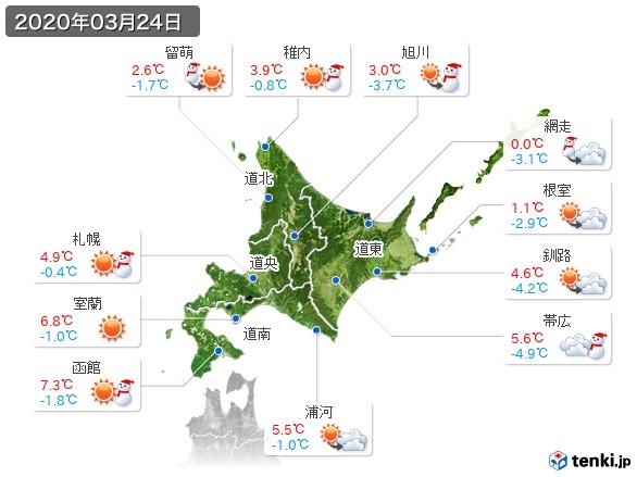 北海道地方(2020年03月24日の天気