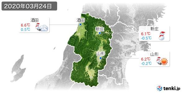 山形県(2020年03月24日の天気