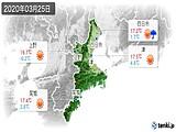 2020年03月25日の三重県の実況天気