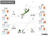 2020年03月25日の沖縄県の実況天気