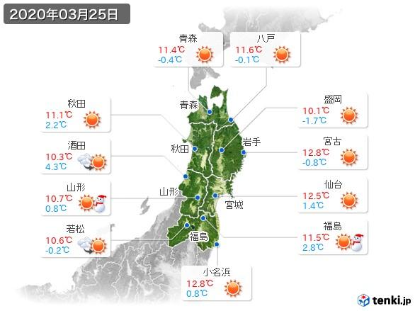東北地方(2020年03月25日の天気