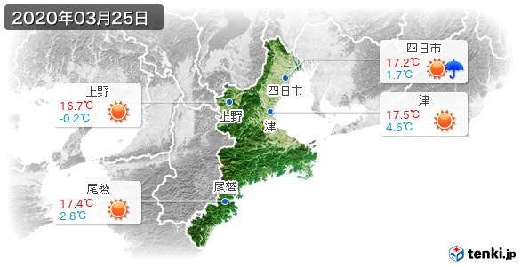 三重県(2020年03月25日の天気