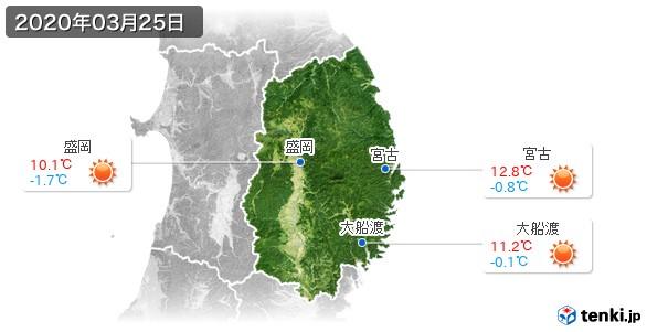 岩手県(2020年03月25日の天気