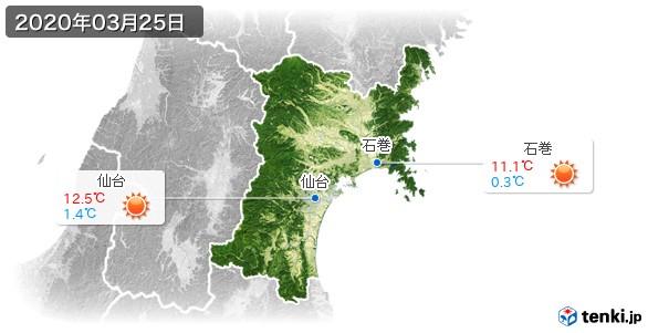宮城県(2020年03月25日の天気
