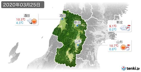 山形県(2020年03月25日の天気