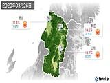 2020年03月26日の山形県の実況天気