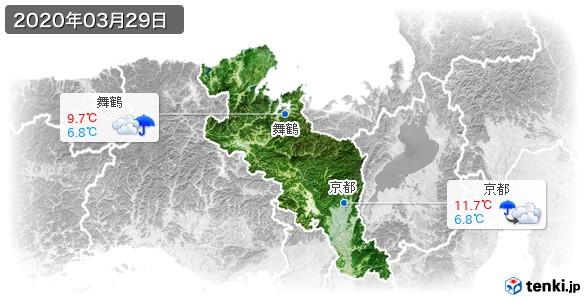 京都府(2020年03月29日の天気