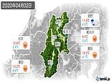 2020年04月02日の長野県の実況天気