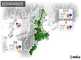 2020年04月02日の三重県の実況天気