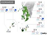 2020年04月03日の鹿児島県の実況天気