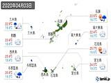 2020年04月03日の沖縄県の実況天気