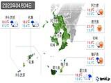 2020年04月04日の鹿児島県の実況天気