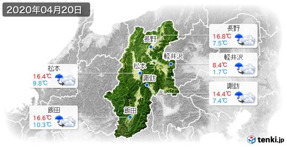 長野県(2020年04月20日の天気