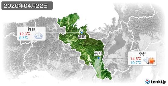 京都府(2020年04月22日の天気