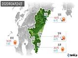 2020年04月24日の宮崎県の実況天気